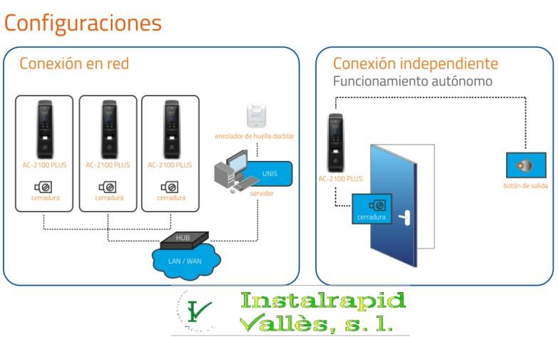 Terminal biométrico Control de Presencia instalamos Instalrapid Vallès, Barcelona